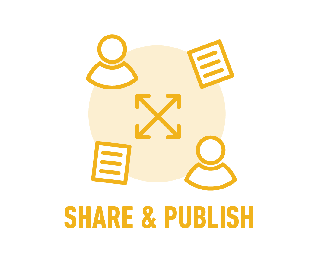 Share & publish